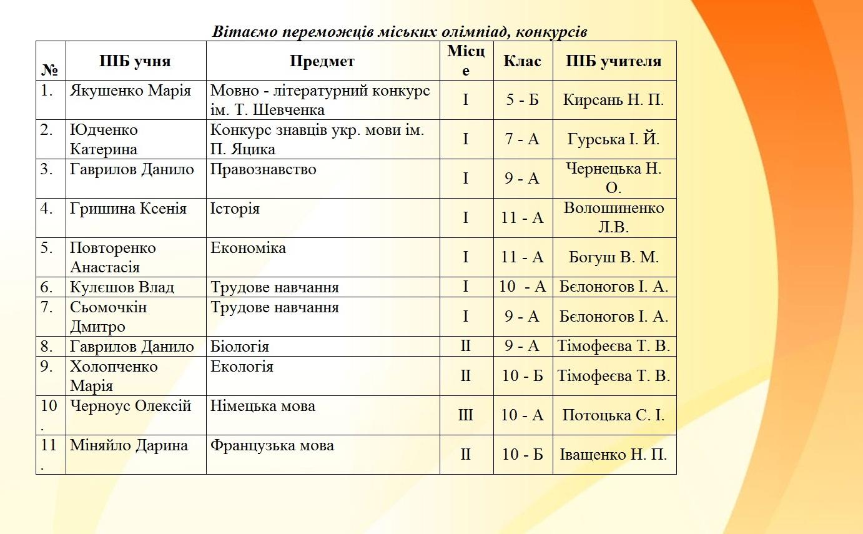 krasivie-fony-dlya-prezentacii-10.jpg